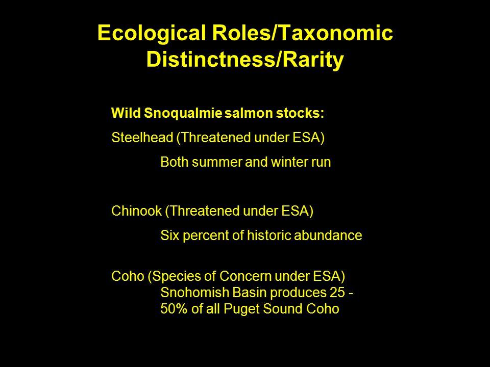 Ecological Roles/Taxonomic Distinctness/Rarity Wild Snoqualmie salmon stocks: Steelhead (Threatened under ESA) Both summer and winter run Chinook (Threatened under ESA) Six percent of historic abundance Coho (Species of Concern under ESA) Snohomish Basin produces 25 - 50% of all Puget Sound Coho