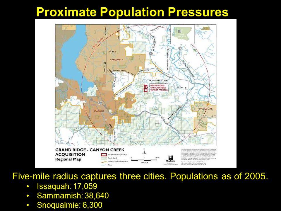 Proximate Population Pressures Five-mile radius captures three cities.