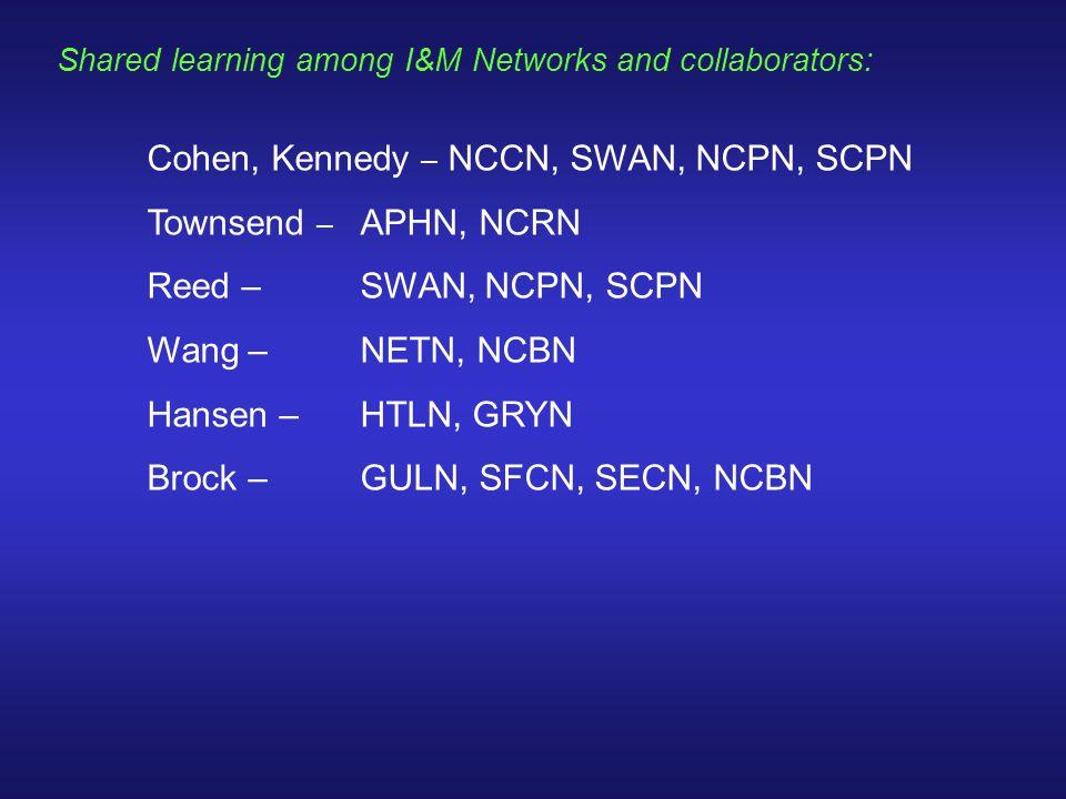 Cohen, Kennedy – NCCN, SWAN, NCPN, SCPN Townsend – APHN, NCRN Reed – SWAN, NCPN, SCPN Wang –NETN, NCBN Hansen – HTLN, GRYN Brock – GULN, SFCN, SECN, N