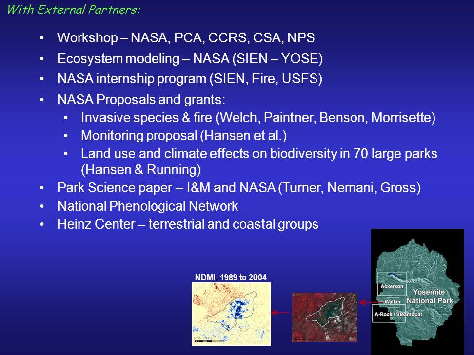 With External Partners: Workshop – NASA, PCA, CCRS, CSA, NPS Ecosystem modeling – NASA (SIEN – YOSE) NASA internship program (SIEN, Fire, USFS) NASA P