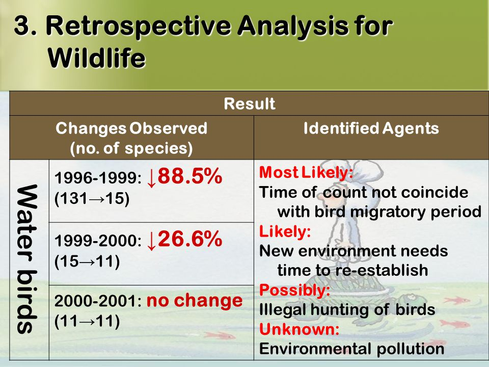 16 3. Retrospective Analysis for Wildlife Result Changes Observed (no.