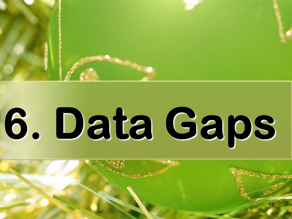31 6. Data Gaps