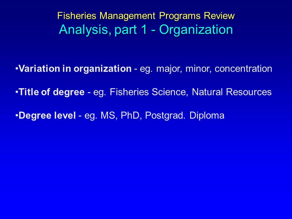 Fisheries Management Programs Review Analysis, part 1 - Organization Variation in organization - eg.