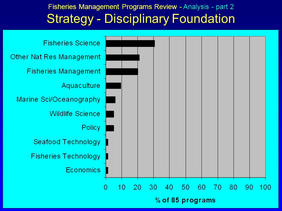 Fisheries Management Programs Review - Analysis - part 2 Strategy - Disciplinary Foundation
