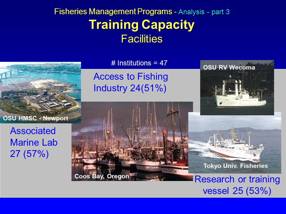 # Institutions = 47 Fisheries Management Programs - Analysis - part 3 Training Capacity Facilities Associated Marine Lab 27 (57%) Research or training