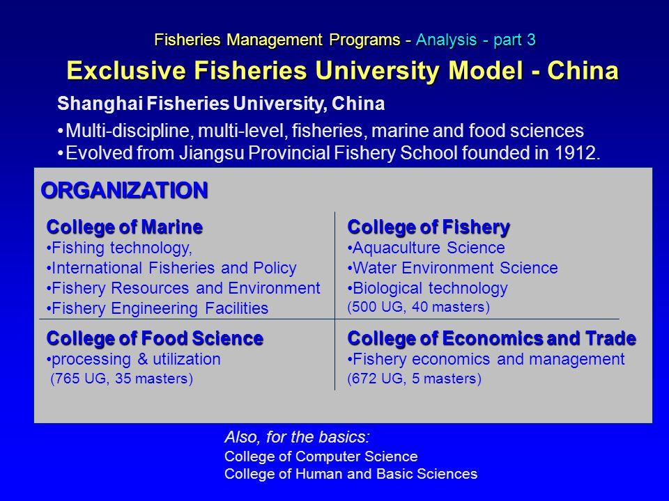 Fisheries Management Programs - Analysis - part 3 Exclusive Fisheries University Model - China Shanghai Fisheries University, China Multi-discipline,