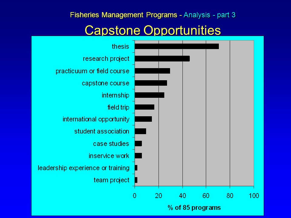Fisheries Management Programs - Analysis - part 3 Capstone Opportunities