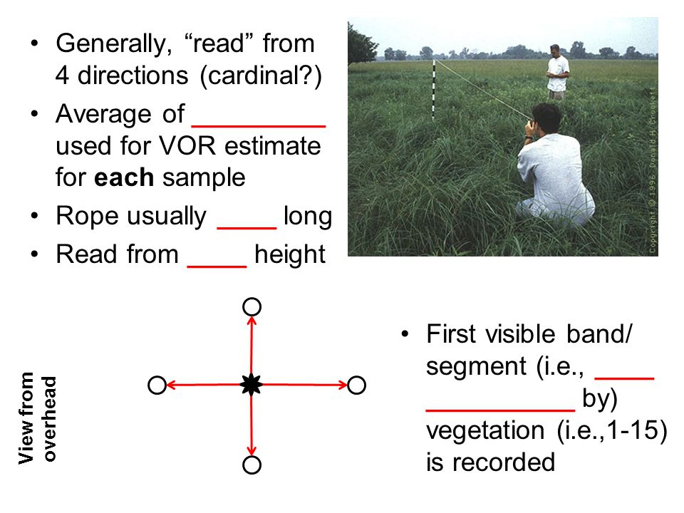 Generally, read from 4 directions (cardinal?) Average of _________ used for VOR estimate for each sample Rope usually ____ long Read from ____ height View from overhead First visible band/ segment (i.e., ____ __________ by) vegetation (i.e.,1-15) is recorded