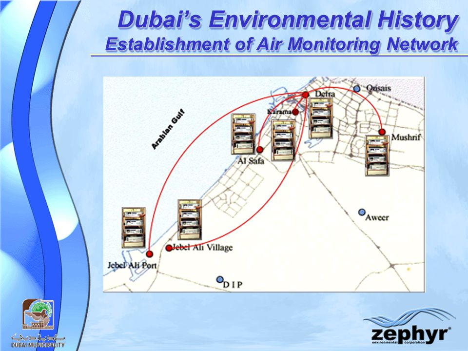 Dubai's Environmental History Establishment of Air Monitoring Network