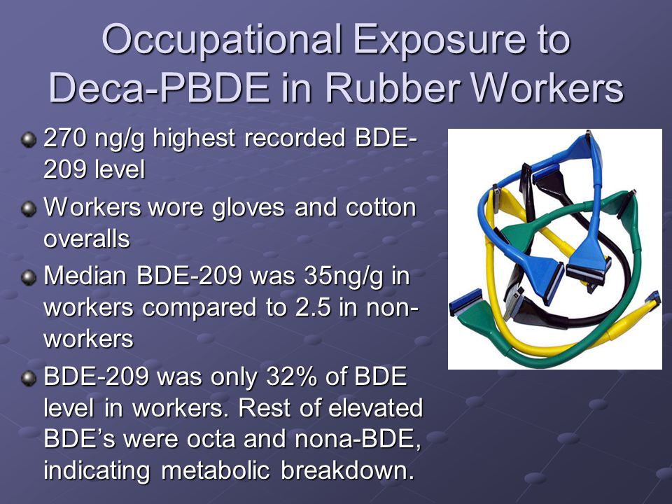 Occupational Exposure to Deca-PBDE in Rubber Workers 270 ng/g highest recorded BDE- 209 level Workers wore gloves and cotton overalls Median BDE-209 was 35ng/g in workers compared to 2.5 in non- workers BDE-209 was only 32% of BDE level in workers.