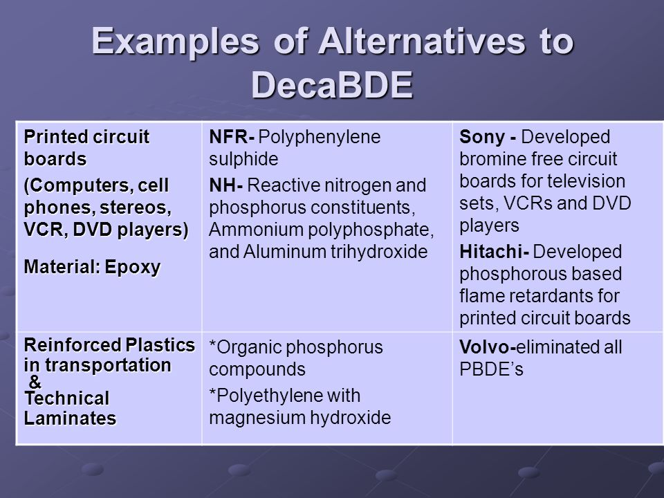 Examples of Alternatives to DecaBDE Printed circuit boards (Computers, cell phones, stereos, VCR, DVD players) Material: Epoxy NFR- Polyphenylene sulphide NH- Reactive nitrogen and phosphorus constituents, Ammonium polyphosphate, and Aluminum trihydroxide Sony - Developed bromine free circuit boards for television sets, VCRs and DVD players Hitachi- Developed phosphorous based flame retardants for printed circuit boards Reinforced Plastics in transportation & Technical Laminates *Organic phosphorus compounds *Polyethylene with magnesium hydroxide Volvo-eliminated all PBDE's