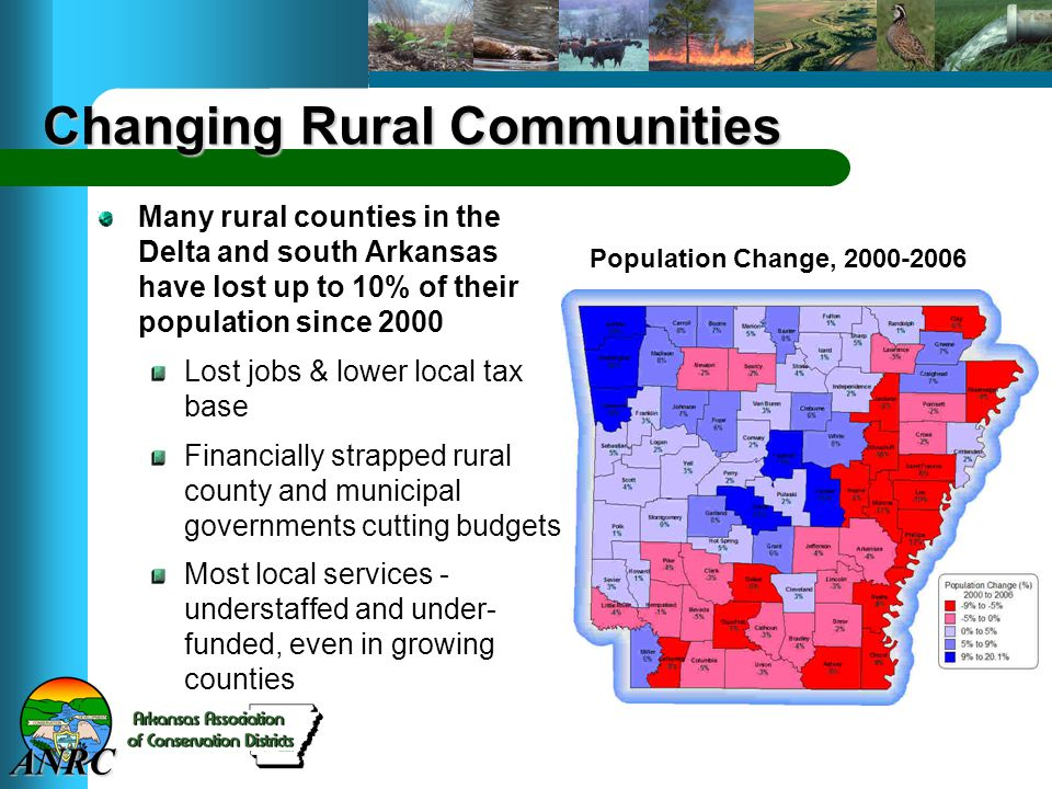 ANRC Changing Rural Communities Many rural counties in the Delta and south Arkansas have lost up to 10% of their population since 2000 Lost jobs & low