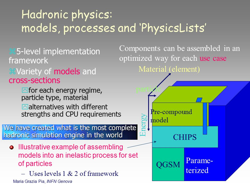 Maria Grazia Pia, INFN Genova Hadronic physics: models, processes and 'PhysicsLists' Illustrative example of assembling models into an inelastic proce