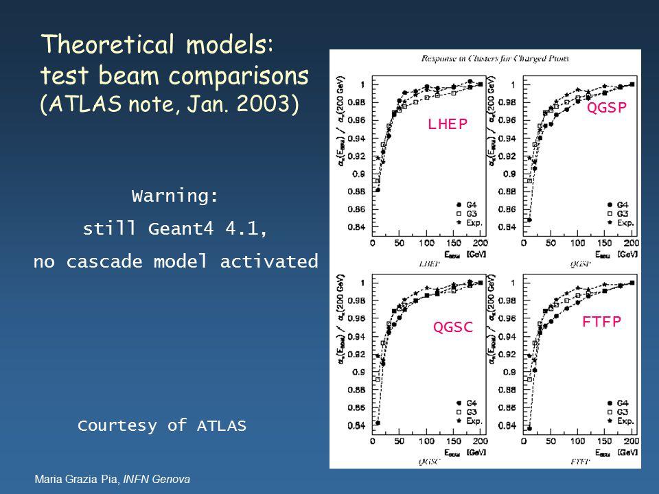 Maria Grazia Pia, INFN Genova Theoretical models: test beam comparisons (ATLAS note, Jan.