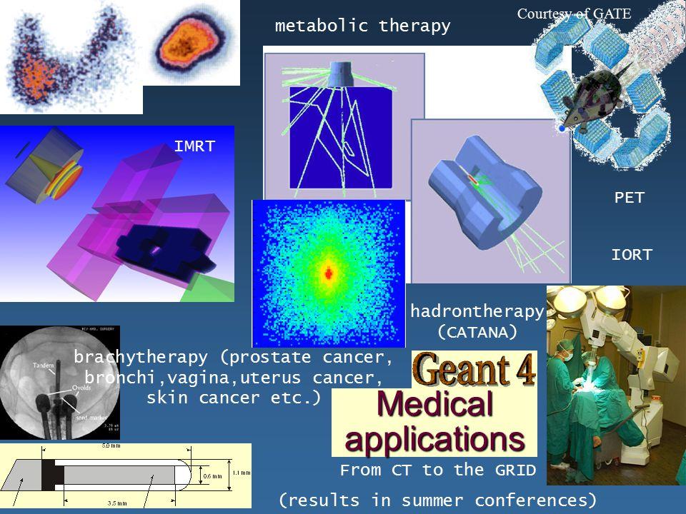 Maria Grazia Pia, INFN Genova Medical applications Courtesy of GATE metabolic therapy brachytherapy (prostate cancer, bronchi,vagina,uterus cancer, sk