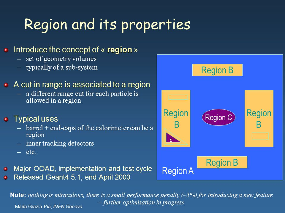 Maria Grazia Pia, INFN Genova Region and its properties region Introduce the concept of « region » –set of geometry volumes –typically of a sub-system