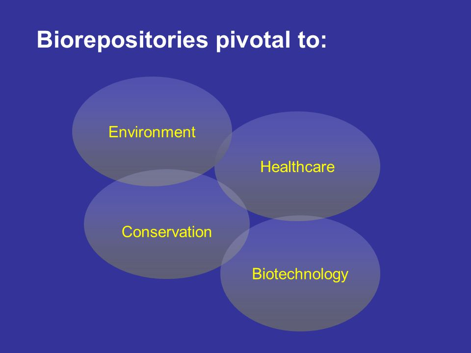 Biorepositories pivotal to: Healthcare Environment Conservation Biotechnology