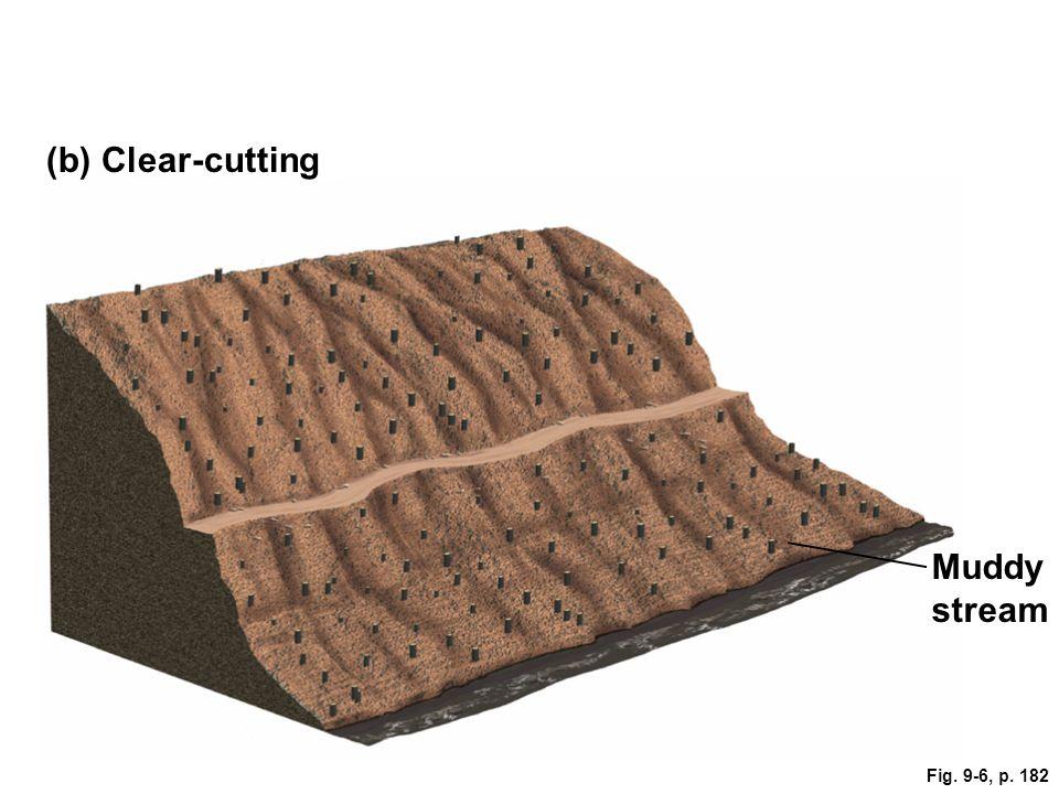 Muddy stream (b) Clear-cutting Fig. 9-6, p. 182