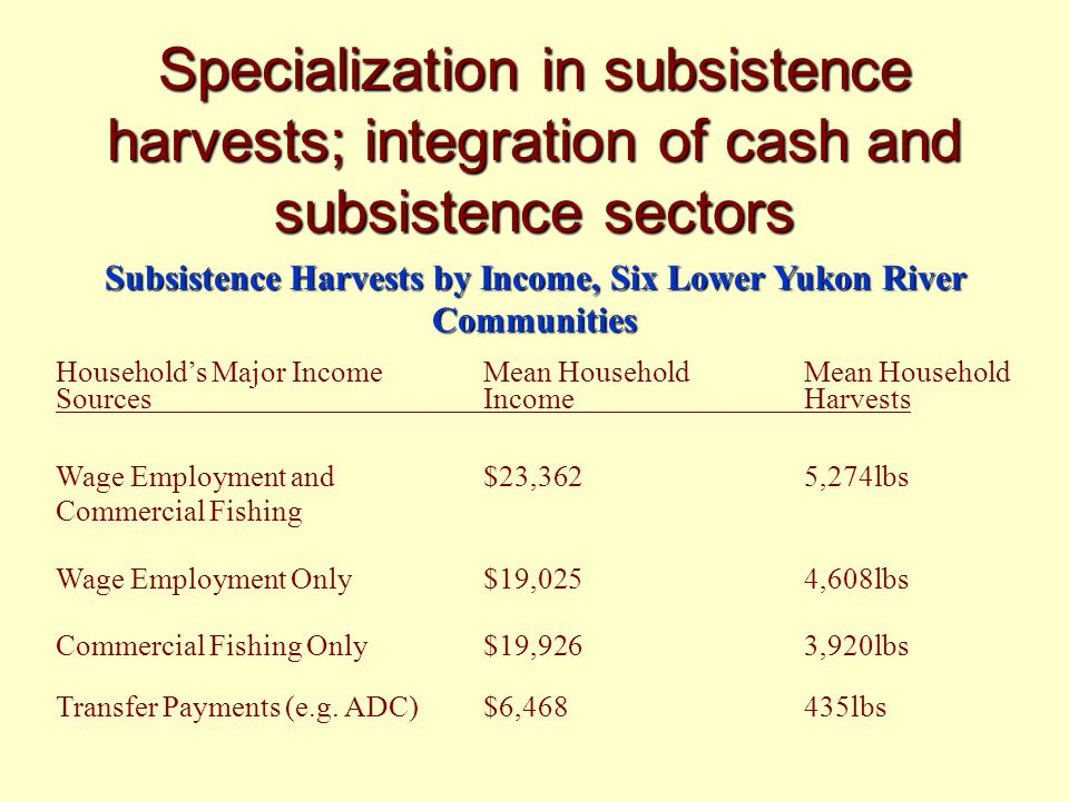 Specialization in subsistence harvests; integration of cash and subsistence sectors Subsistence Harvests by Income, Six Lower Yukon River Communities