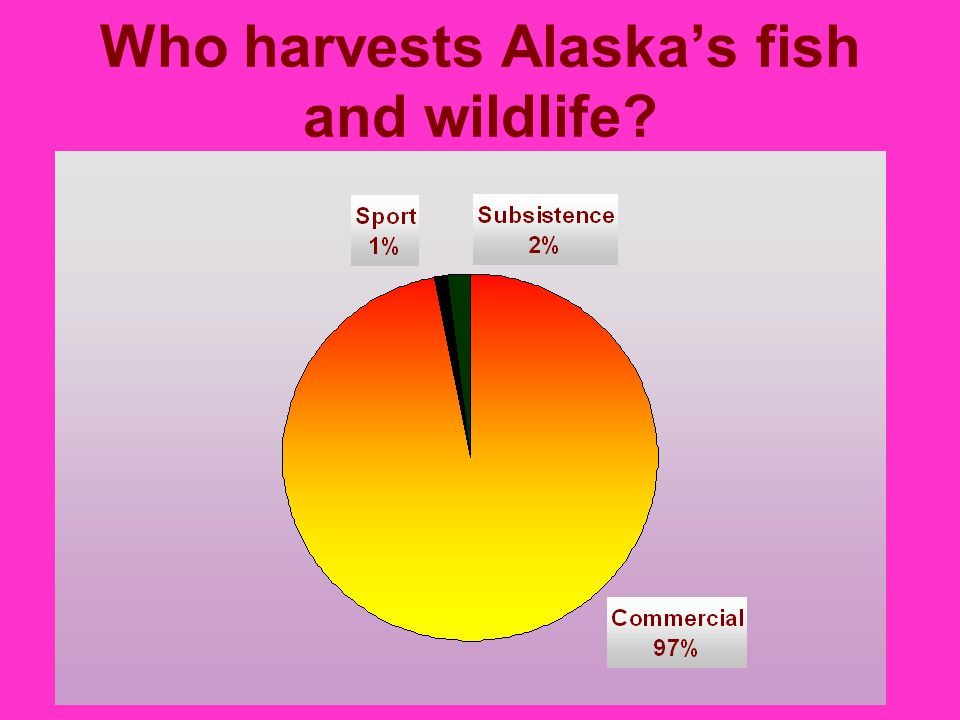 Who harvests Alaska's fish and wildlife?