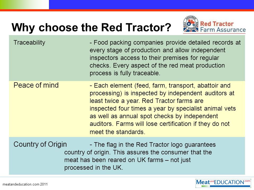 Why choose the Red Tractor.