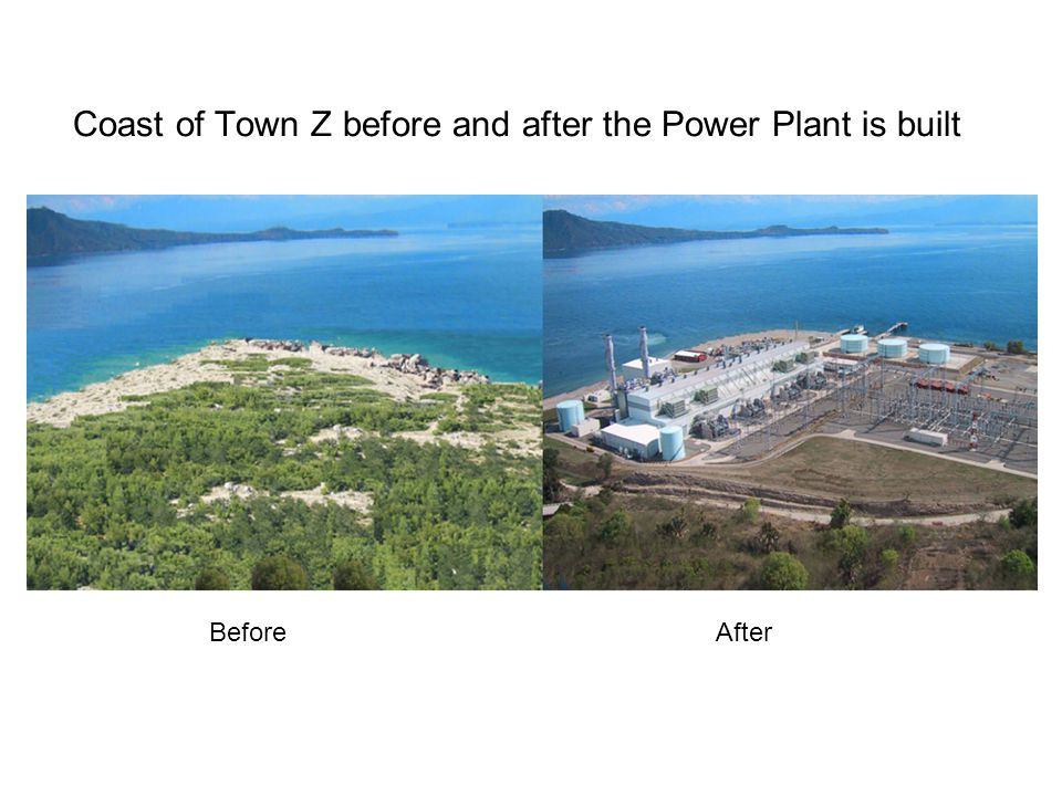 Coast of Town Z before and after the Power Plant is built BeforeAfter