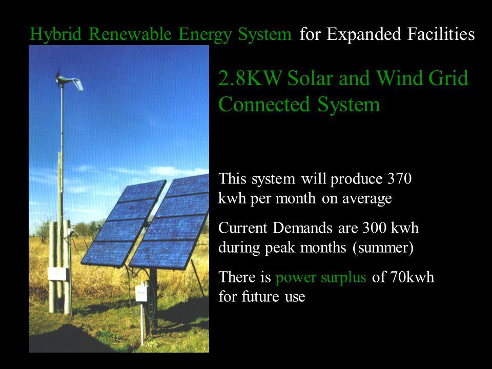 Cost of Solar Pump System 3040 Dankoff Pump $1287.