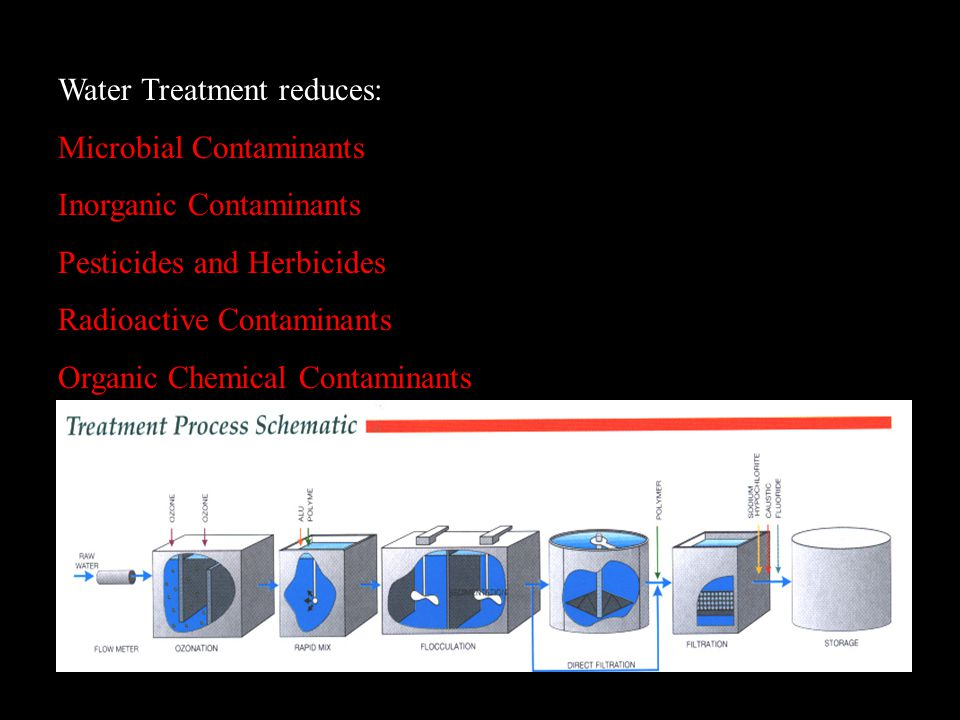 Water Treatment reduces: Microbial Contaminants Inorganic Contaminants Pesticides and Herbicides Radioactive Contaminants Organic Chemical Contaminants