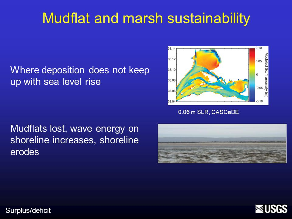 Mudflat and marsh sustainability Where deposition does not keep up with sea level rise Mudflats lost, wave energy on shoreline increases, shoreline erodes Surplus/deficit 0.06 m SLR, CASCaDE