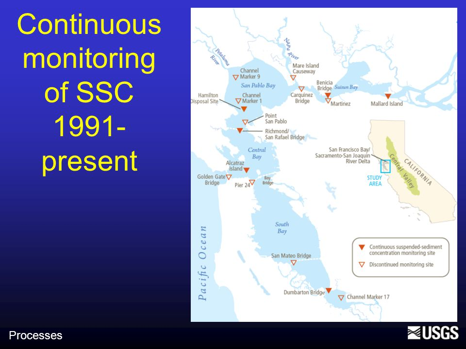 Continuous monitoring of SSC 1991- present Processes