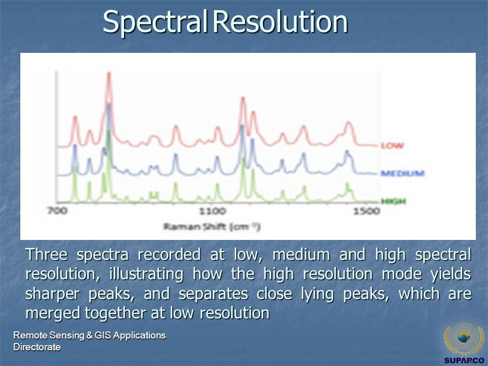 Three spectra recorded at low, medium and high spectral resolution, illustrating how the high resolution mode yields sharper peaks, and separates close lying peaks, which are merged together at low resolution Remote Sensing & GIS Applications Directorate SpectralResolution Spectral Resolution