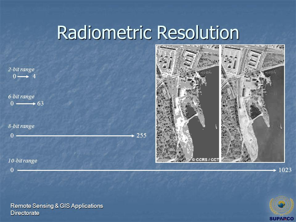 Radiometric Resolution 1023 6-bit range 063 8-bit range 0255 0 10-bit range 2-bit range 04