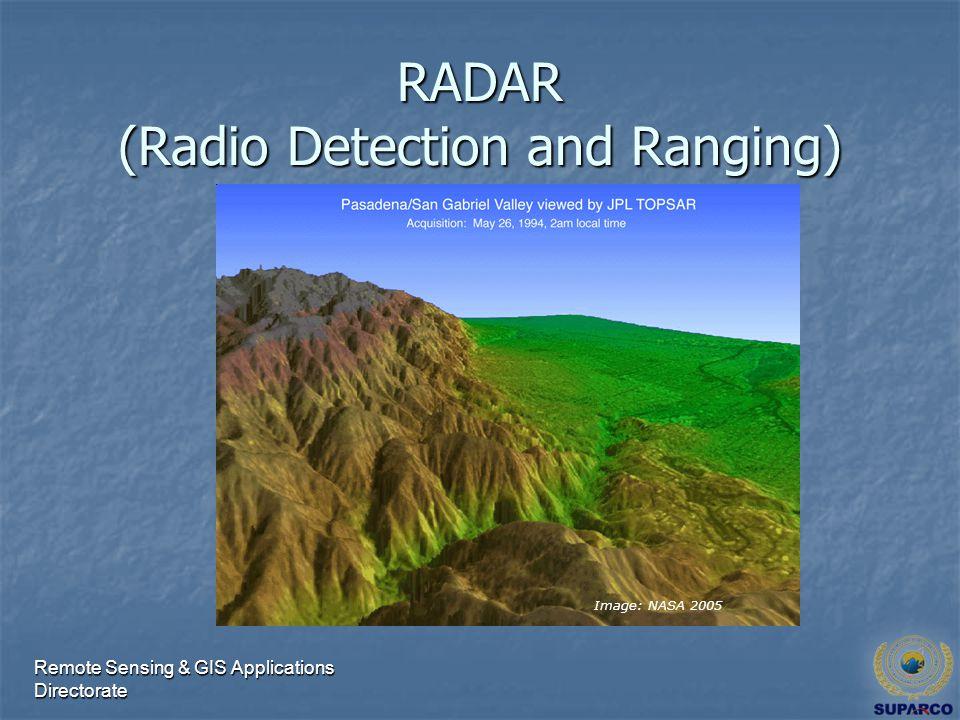 Remote Sensing & GIS Applications Directorate RADAR (Radio Detection and Ranging) Image: NASA 2005