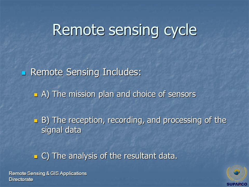 Remote Sensing & GIS Applications Directorate SPOT (2.5 m)