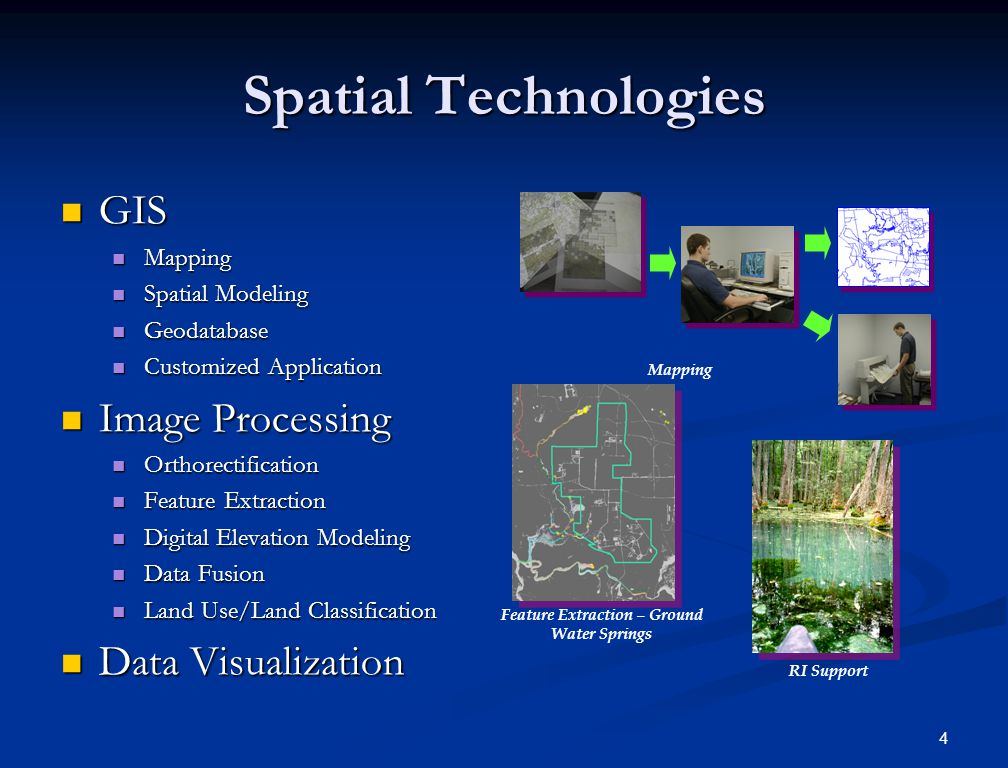 4 Spatial Technologies GIS GIS Mapping Mapping Spatial Modeling Spatial Modeling Geodatabase Geodatabase Customized Application Customized Application