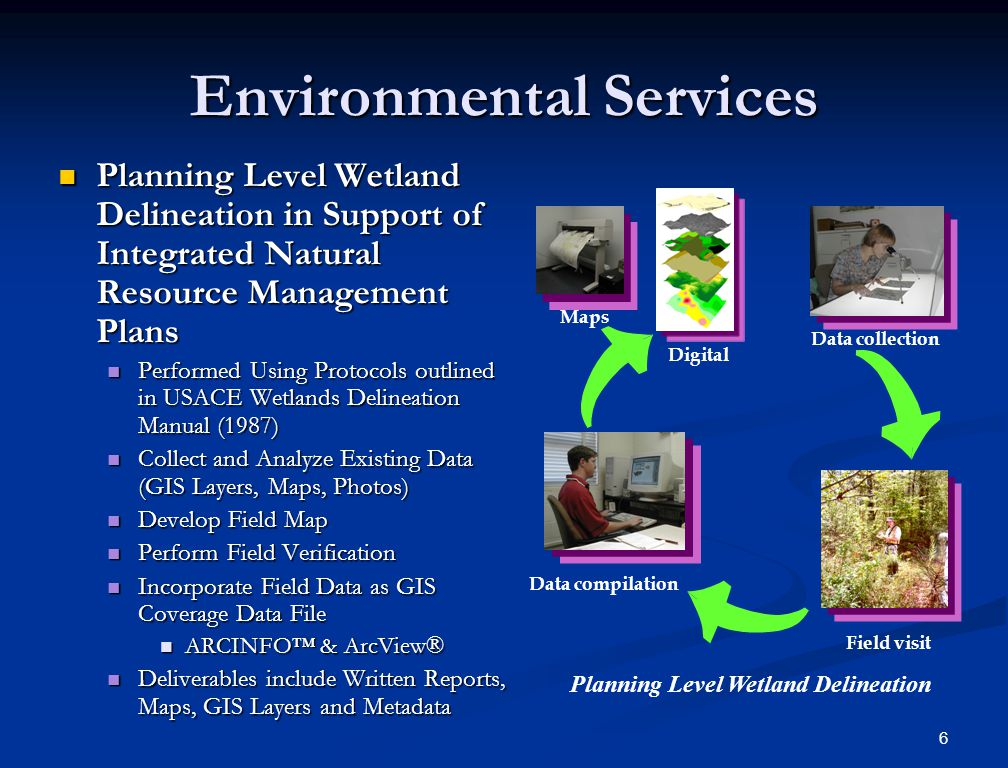 6 Data compilation Environmental Services Planning Level Wetland Delineation in Support of Integrated Natural Resource Management Plans Planning Level