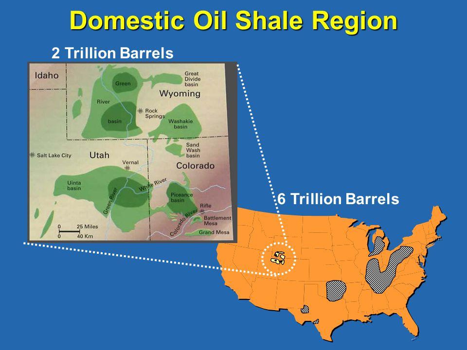 Domestic Oil Shale Region 2 Trillion Barrels 6 Trillion Barrels