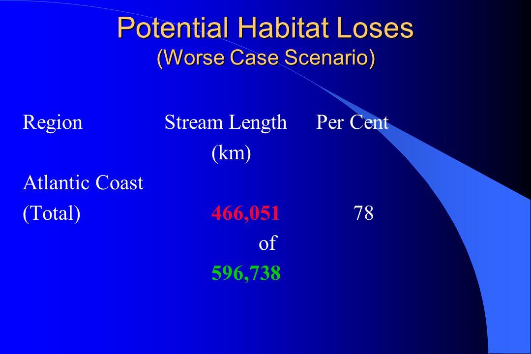 Potential Habitat Loses (Worse Case Scenario) RegionStream Length Per Cent (km) Atlantic Coast (Total)466,05178 of 596,738