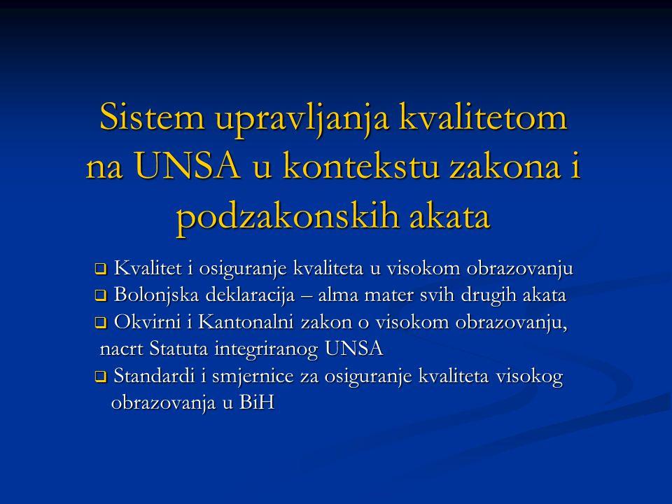 Sistem upravljanja kvalitetom na UNSA u kontekstu zakona i podzakonskih akata  Kvalitet i osiguranje kvaliteta u visokom obrazovanju  Bolonjska deklaracija – alma mater svih drugih akata  Okvirni i Kantonalni zakon o visokom obrazovanju, nacrt Statuta integriranog UNSA nacrt Statuta integriranog UNSA  Standardi i smjernice za osiguranje kvaliteta visokog obrazovanja u BiH obrazovanja u BiH