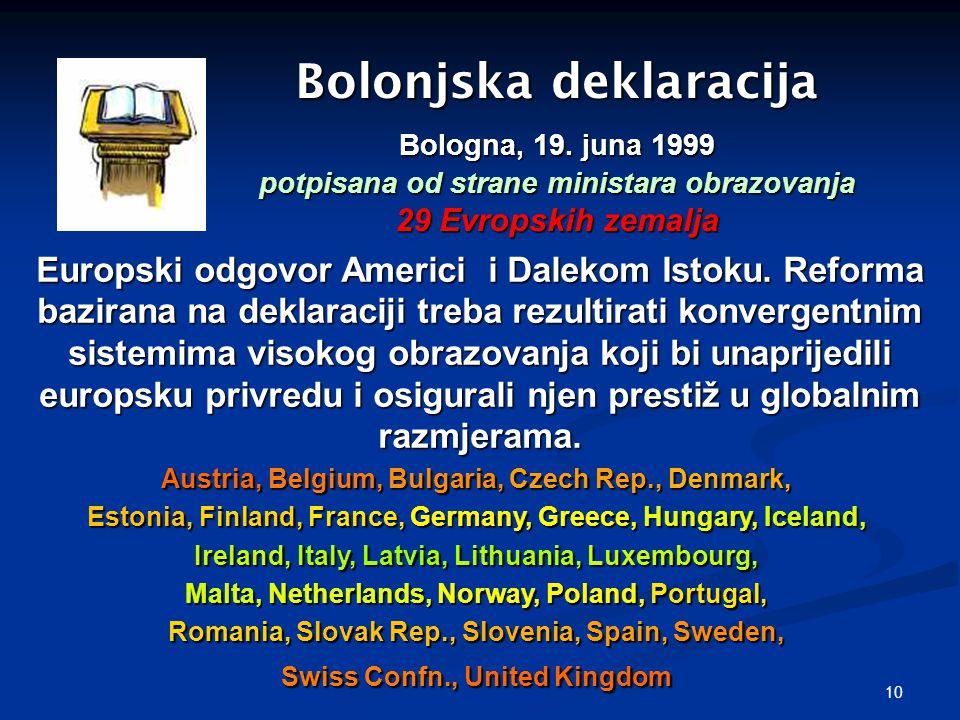 10 Bolonjska deklaracija Bologna, 19. juna 1999 potpisana od strane ministara obrazovanja 29 Evropskih zemalja Austria, Belgium, Bulgaria, Czech Rep.,