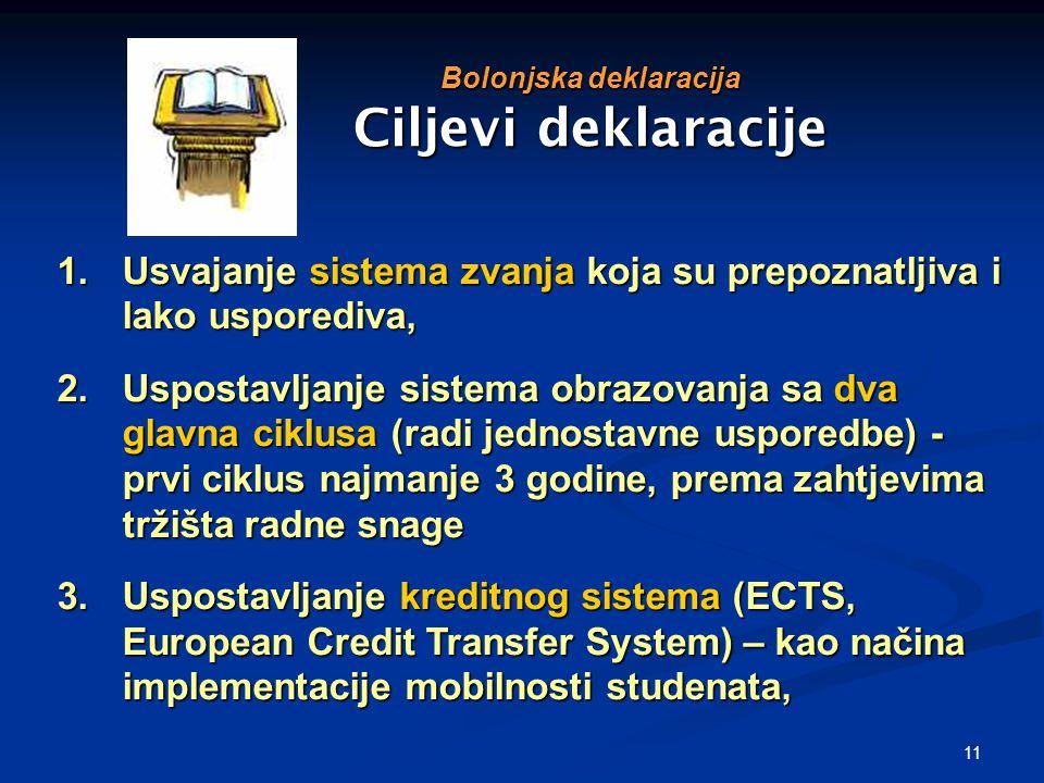 11 1.Usvajanje sistema zvanja koja su prepoznatljiva i lako usporediva, 2.Uspostavljanje sistema obrazovanja sa dva glavna ciklusa (radi jednostavne usporedbe) - prvi ciklus najmanje 3 godine, prema zahtjevima tržišta radne snage 3.Uspostavljanje kreditnog sistema (ECTS, European Credit Transfer System) – kao načina implementacije mobilnosti studenata, Bolonjska deklaracija Ciljevi deklaracije