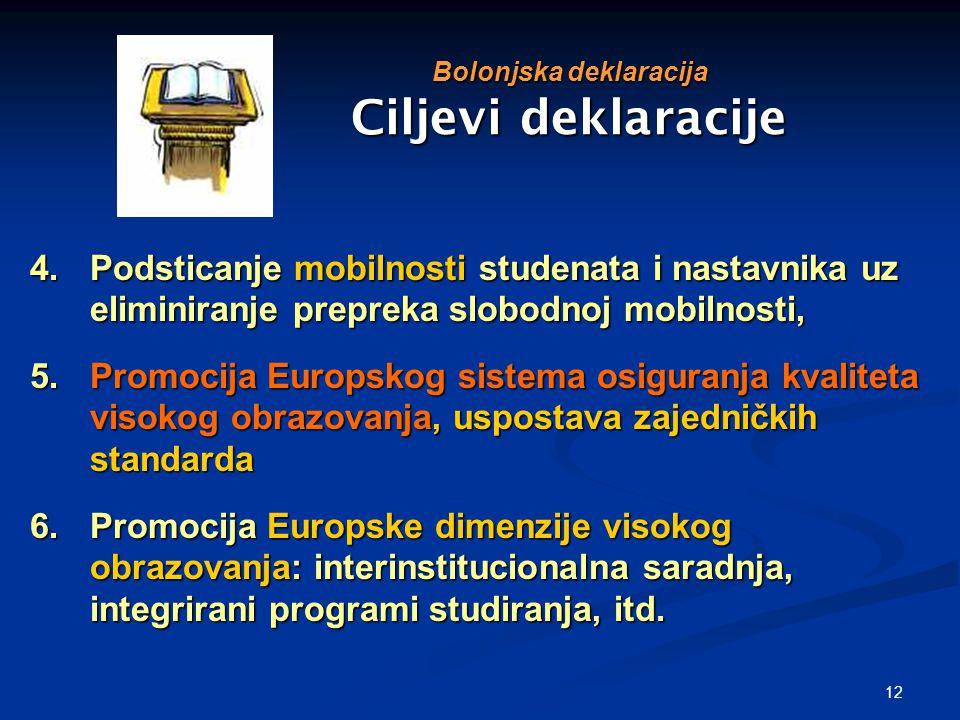 12 4.Podsticanje mobilnosti studenata i nastavnika uz eliminiranje prepreka slobodnoj mobilnosti, 5.Promocija Europskog sistema osiguranja kvaliteta visokog obrazovanja, uspostava zajedničkih standarda 6.Promocija Europske dimenzije visokog obrazovanja: interinstitucionalna saradnja, integrirani programi studiranja, itd.