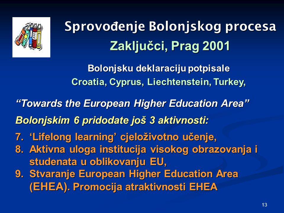 13 Sprovo đ enje Bolonjskog procesa Zaključci, Prag 2001 Towards the European Higher Education Area Bolonjskim 6 pridodate još 3 aktivnosti: 7.'Lifelong learning' cjeloživotno učenje, 8.Aktivna uloga institucija visokog obrazovanja i studenata u oblikovanju EU, 9.Stvaranje European Higher Education Area ( EHEA).