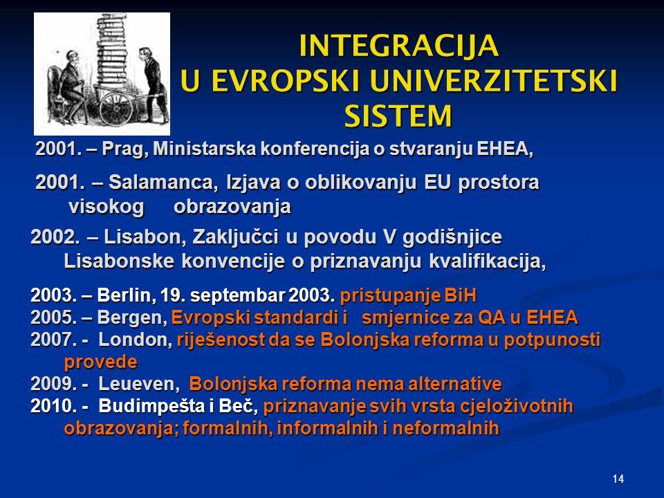 14 2001. – Prag, Ministarska konferencija o stvaranju EHEA, 2001. – Salamanca, Izjava o oblikovanju EU prostora visokog obrazovanja 2002. – Lisabon, Z