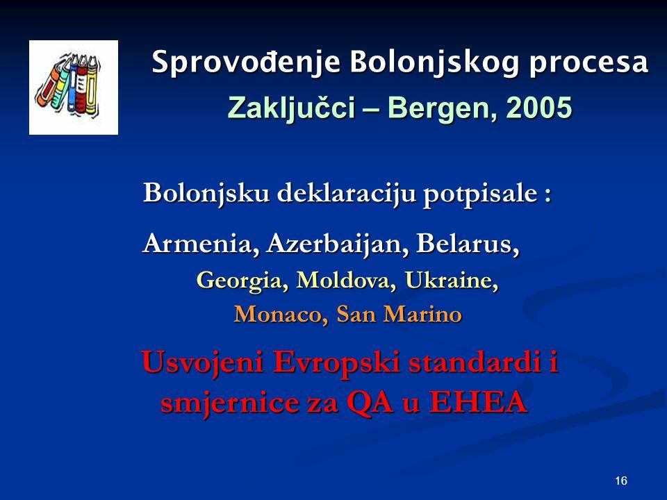 16 Sprovo đ enje Bolonjskog procesa Zaključci – Bergen, 2005 Bolonjsku deklaraciju potpisale : Bolonjsku deklaraciju potpisale : Armenia, Azerbaijan,
