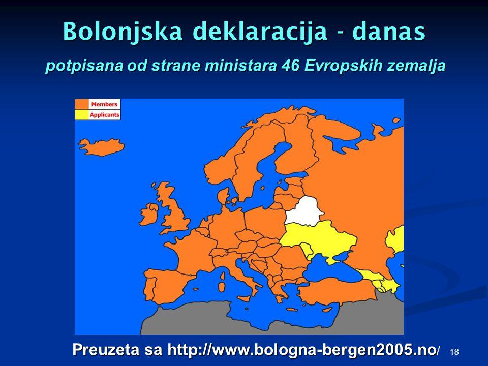 18 Bolonjska deklaracija - danas potpisana od strane ministara 46 Evropskih zemalja potpisana od strane ministara 46 Evropskih zemalja Preuzeta sa http://www.bologna-bergen2005.no Preuzeta sa http://www.bologna-bergen2005.no /