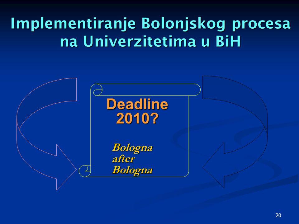 20 Implementiranje Bolonjskog procesa na Univerzitetima u BiH Deadline 2010 Bologna after Bologna