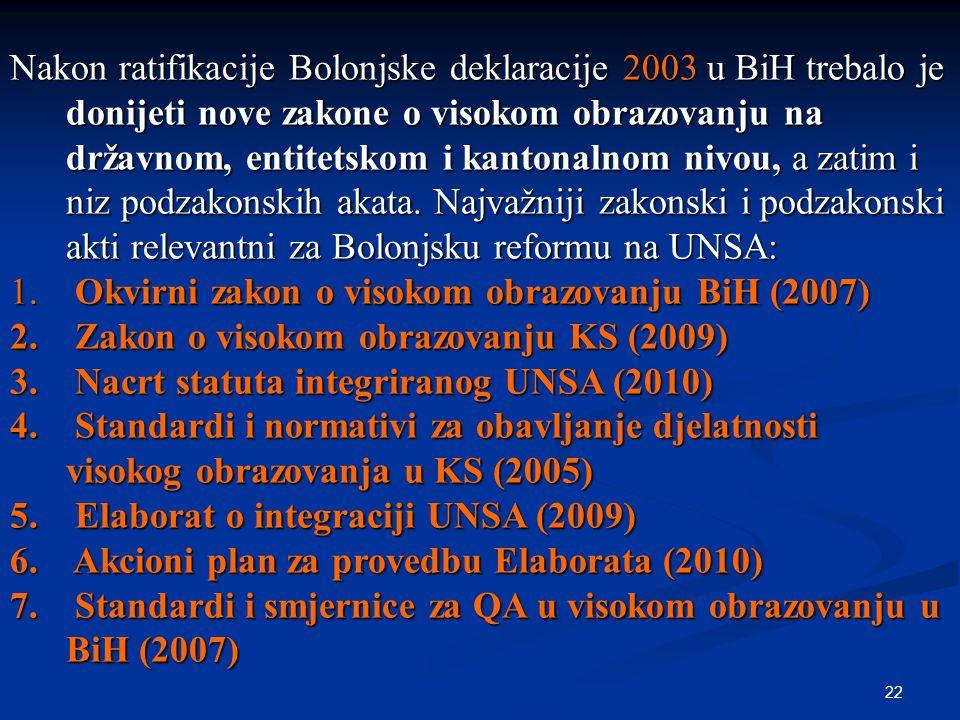 22 Nakon ratifikacije Bolonjske deklaracije 2003 u BiH trebalo je donijeti nove zakone o visokom obrazovanju na državnom, entitetskom i kantonalnom nivou, a zatim i niz podzakonskih akata.