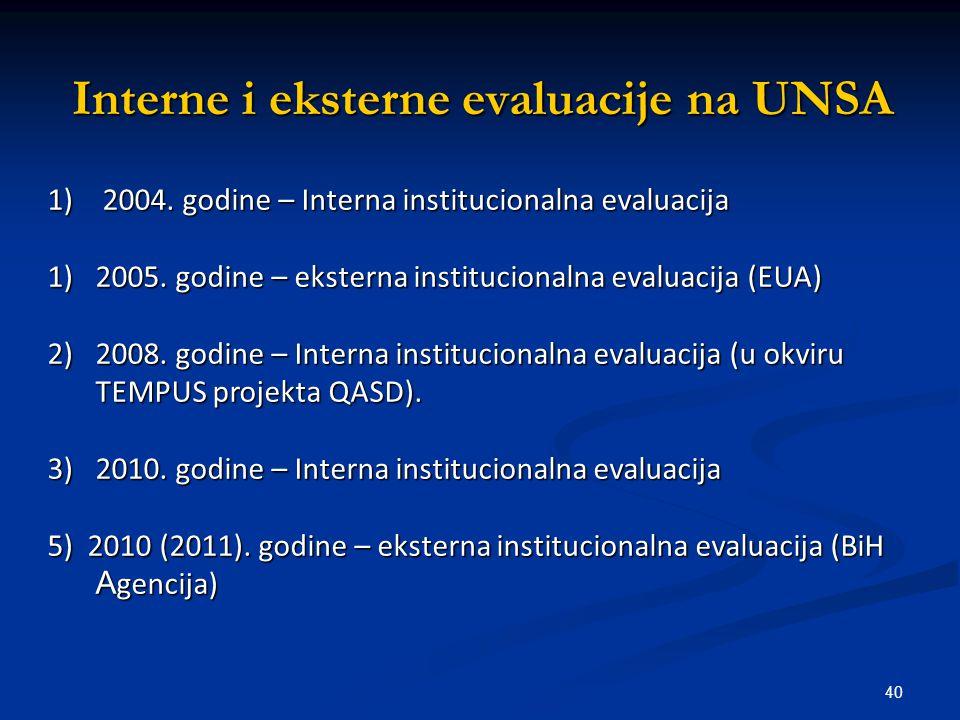 40 Interne i eksterne evaluacije na UNSA 1) 2004. godine – Interna institucionalna evaluacija 1)2005. godine – eksterna institucionalna evaluacija (EU