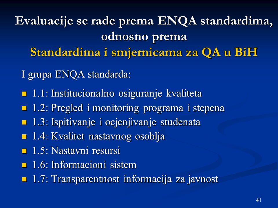 41 Evaluacije se rade prema ENQA standardima, odnosno prema Standardima i smjernicama za QA u BiH I grupa ENQA standarda: 1.1: Institucionalno osiguranje kvaliteta 1.1: Institucionalno osiguranje kvaliteta 1.2: Pregled i monitoring programa i stepena 1.2: Pregled i monitoring programa i stepena 1.3: Ispitivanje i ocjenjivanje studenata 1.3: Ispitivanje i ocjenjivanje studenata 1.4: Kvalitet nastavnog osoblja 1.4: Kvalitet nastavnog osoblja 1.5: Nastavni resursi 1.5: Nastavni resursi 1.6: Informacioni sistem 1.6: Informacioni sistem 1.7: Transparentnost informacija za javnost 1.7: Transparentnost informacija za javnost